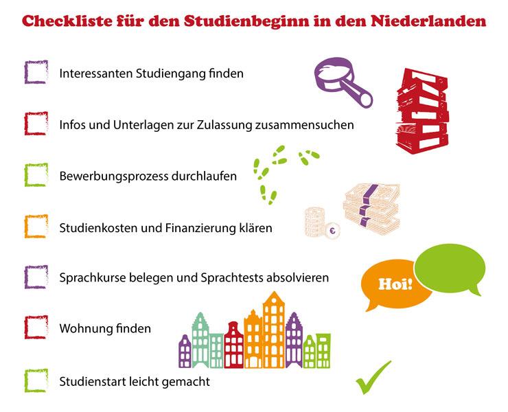 checkliste f r den studienbeginn in den niederlanden. Black Bedroom Furniture Sets. Home Design Ideas